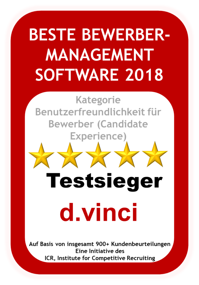 Testsieger_Candidate_Experience_2018